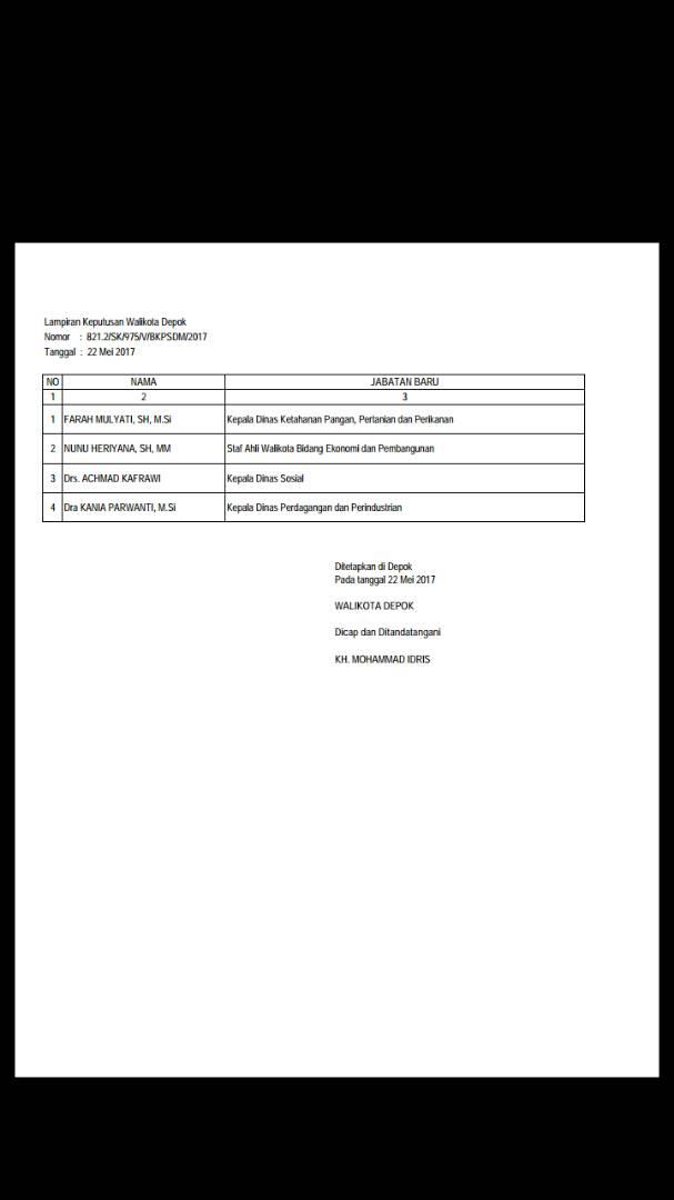 Nama nama pejabat yang baru dilantik walikota Depok.