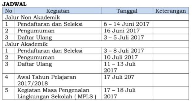 Inilah jadwal lengkap proses PPDB 2017.