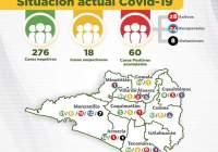 Ningún municipio de Colima podrá mañana reanudar actividades: Gobierno de México