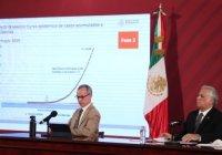 México registra nuevo máximo de muertos por Covid-19 en 24 horas; llega a 6 mil 90 defunciones