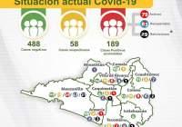 Positivos 10 nuevos casos a  Covid-19; van 189 en el Estado