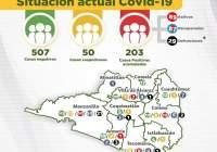 203 casos de Covid-19 se registran en el Estado de Colima