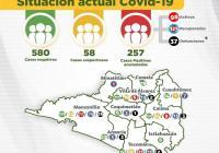 Se registran 257 casos positivos a Covid-19 en el estado de Colina