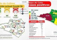 Se reportan 5 defunciones más por Covid-19 en las últimas 24 horas, para alcanzar 61 muertes en el estado de Colima