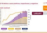 México supera los 475 mil casos positivos de Covid-19
