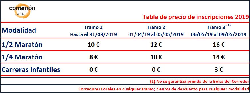 Precios carreras Rubielos de Mora 2019 (Teruel)