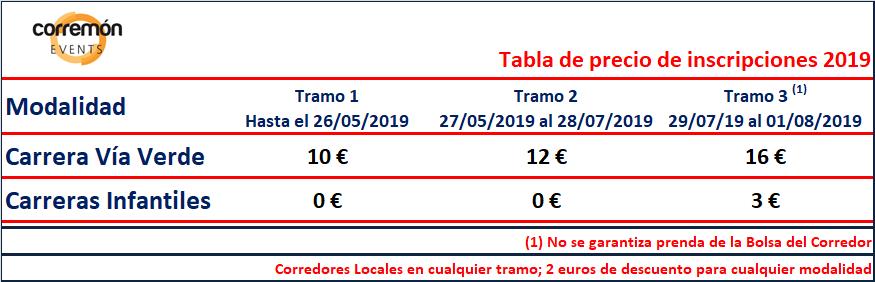 Precios carreras Sarrión 2019