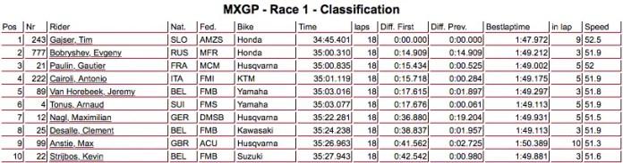 mxgp race1