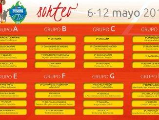 sorteo de la Fase de Grupos del Campeonato de España Junior Masculino