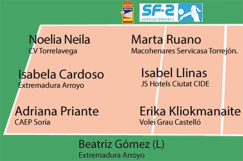 Isabela Quiuqui y Bea Gómez, en el septeto ideal de la 18ª jornada de SF2