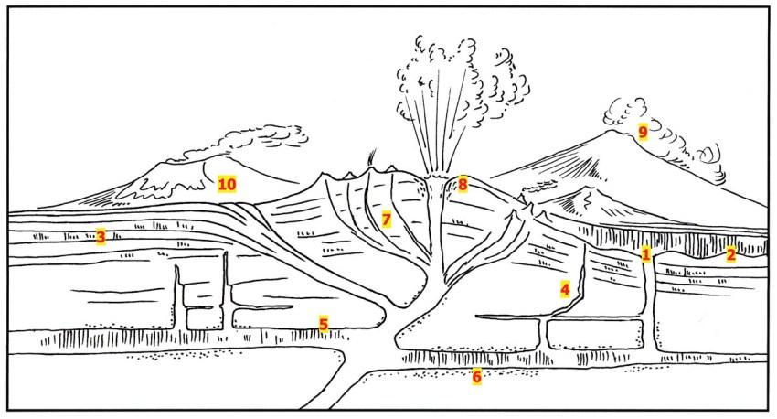 the giant u2019s causeway  part 2   other volcanic highlights  u2013 deposits magazine