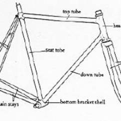 Bike Parts Diagram 2008 Dodge Magnum Radio Wiring Bicycle Materials Case Study Application Requirements