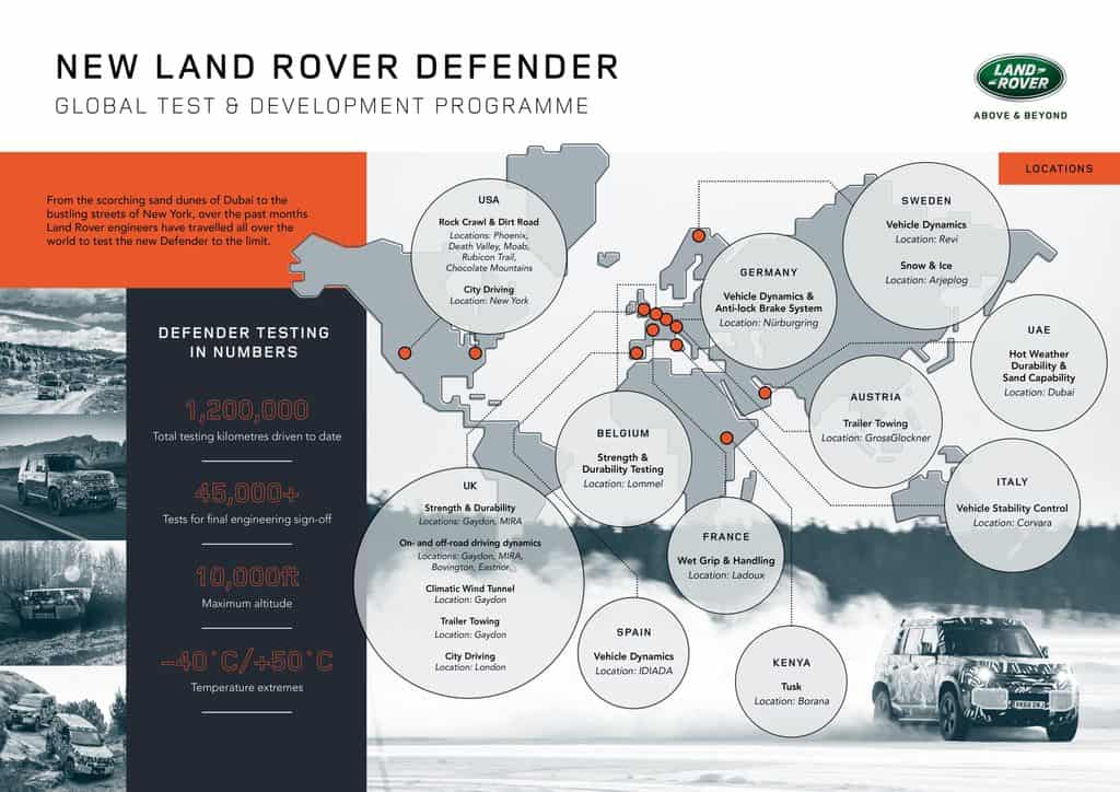 Neuer Land Rover Defender feiert im Lauf des Jahres Weltpremiere