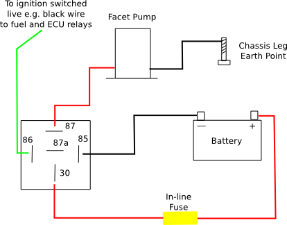 stand_alone_diagram 12v 30a relay wiring diagram 12v wiring diagrams collection  at eliteediting.co