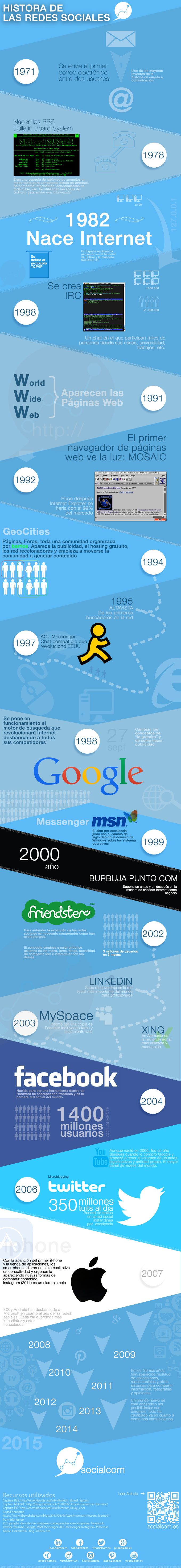 historia-redes-sociales-infografia