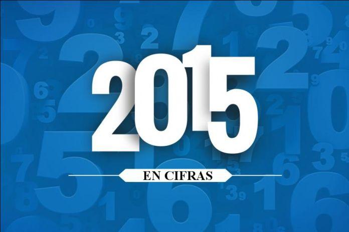 2015-en-1256x837