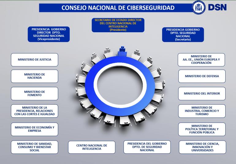 CIBERSEGURIDAD_6