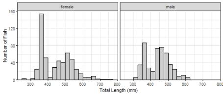 plot of chunk hist3a