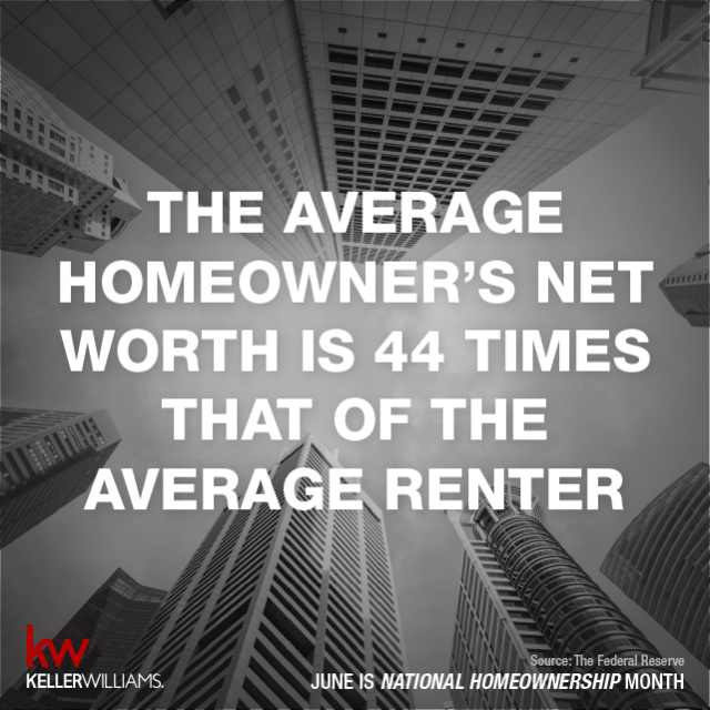 The Average Homeowner's Net Worth is 44 Times That of the Average Renter
