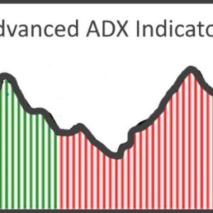 ADX Indicator als Histogramm