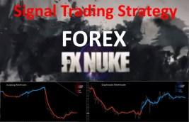 Trading Strategie