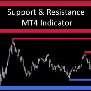 S & R MT4 Indicator