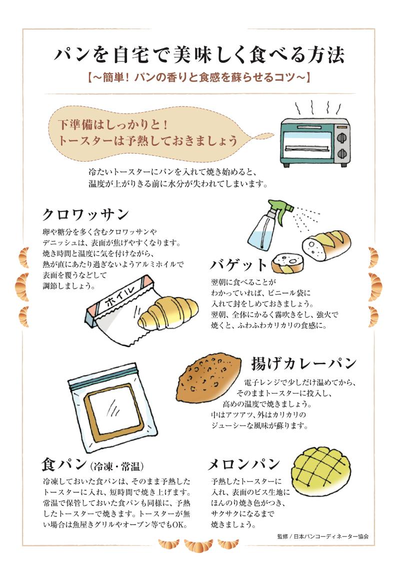 パンを自宅で美味しく食べる方法