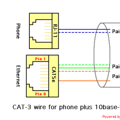 Phone Socket Wiring Diagram Water Softeners How They Work The Compass Derose Guide To Ethernet Computer Network Shows Blue Pair Connected Middle 2 Pins Of Other Pairs