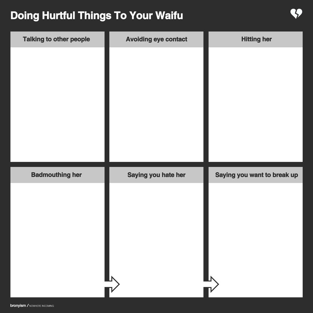 Waifu Chart Template