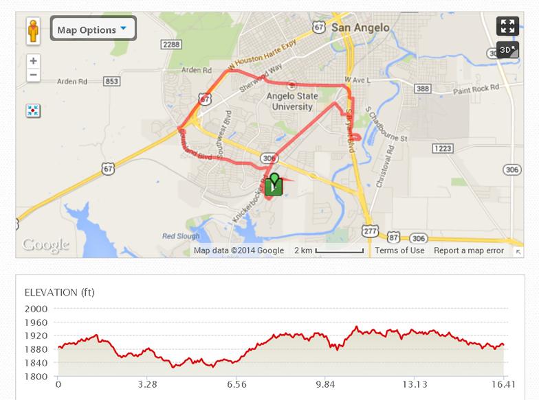 San Angelo - Map My Ride