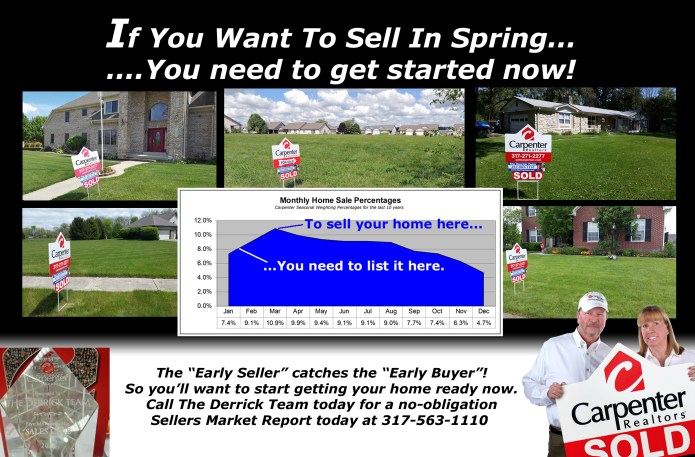 ready-to-sell