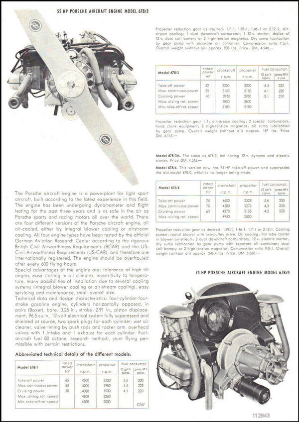 Porsche Industrial Motors late 50's early 60's!