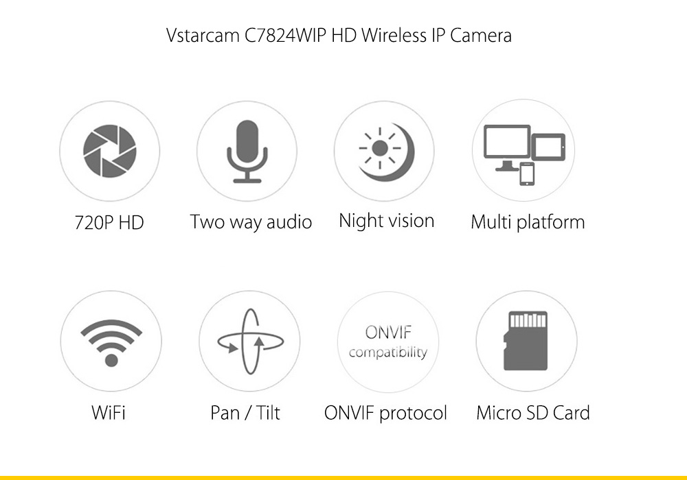 Vstarcam C7824WIP HD Wireless IP Camera with IR-Cut Night Vision