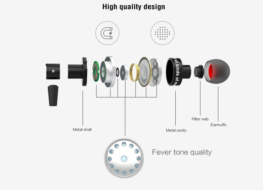 Awei A990BL Wireless Sports Bluetooth 4.0 Noise Isolation Earphone with Handsfree Songs Track Function- Black