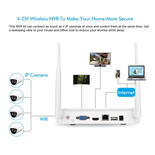 small resolution of floureon 4ch wireless cctv 1080p dvr kit outdoor wifi wlan 720p 1 0mp ip camera security