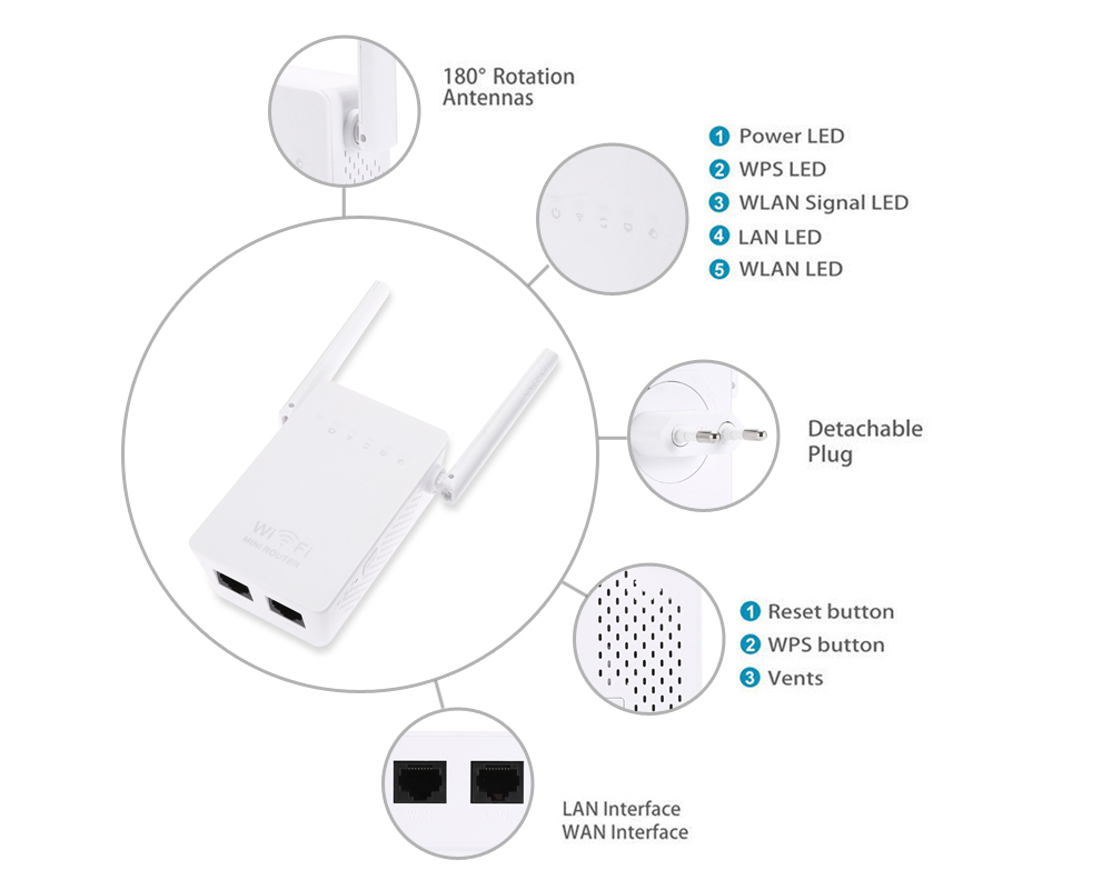 Wireless-N 300M 2.4GHz Wireless Router EU PLUG-$15.56