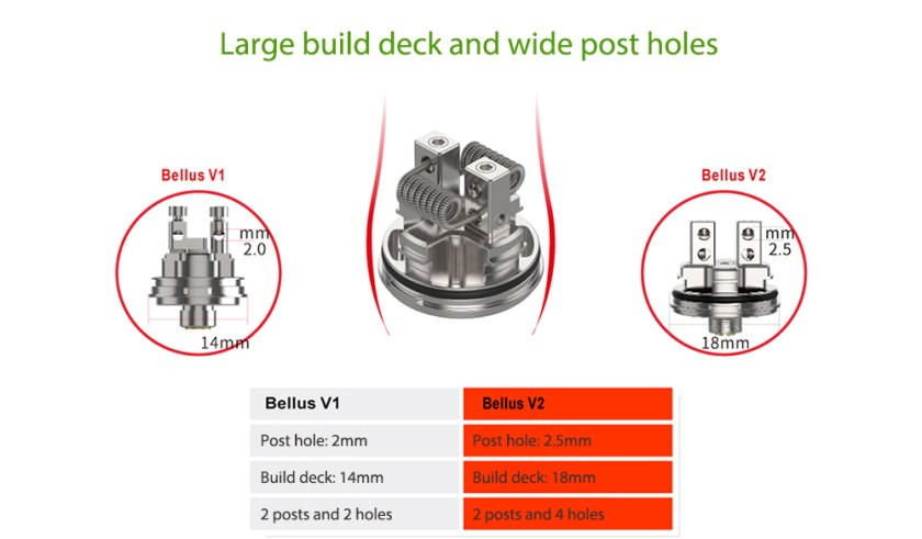 UD Bellus V2 Atomizer with 5ml / Bottom Adjustable Airflow for E Cigarette