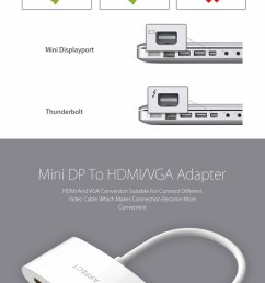 fancy hdmi to vga wiring diagram ornament electrical and wiring  [ 1000 x 1857 Pixel ]