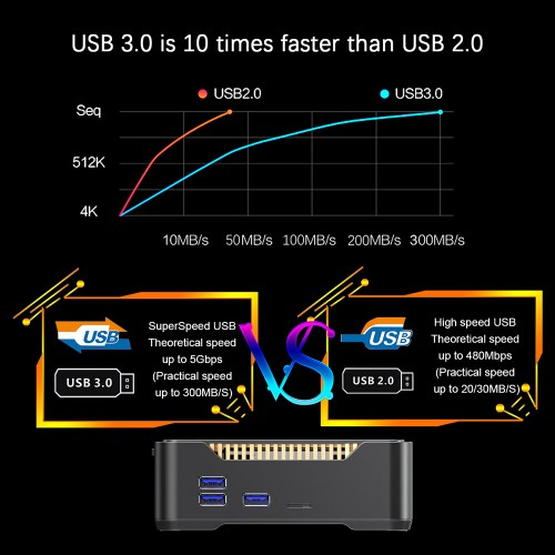 small resolution of a95x max tv box amlogic s905x2 android 8 1 4gb ram 64gb rom