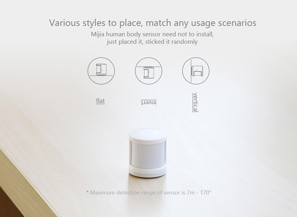 Xiaomi Mijia Smart Human Body Motion Sensor ZigBee Wireless Connection- White