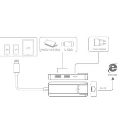 apply to for 8 pin to rj45 connection for iphone to rj45 100 mbp network card [ 1000 x 1000 Pixel ]