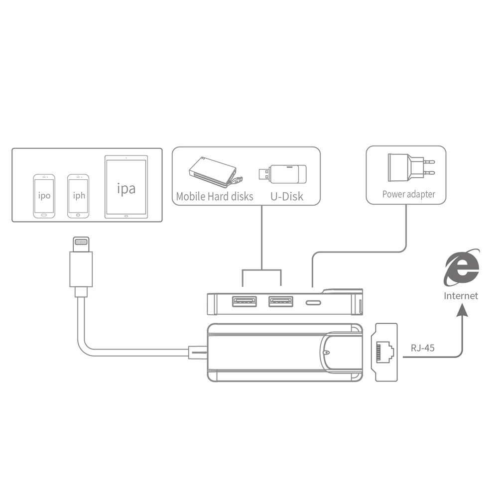 hight resolution of apply to for 8 pin to rj45 connection for iphone to rj45 100 mbp network card