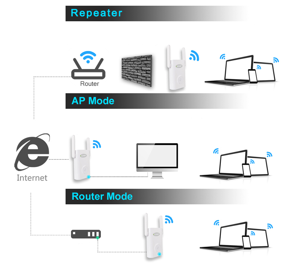 wireless extender diagram simple of circulatory system edup ep ac2935 11ac 1200m wall socket wifi repeater signal amplifier white