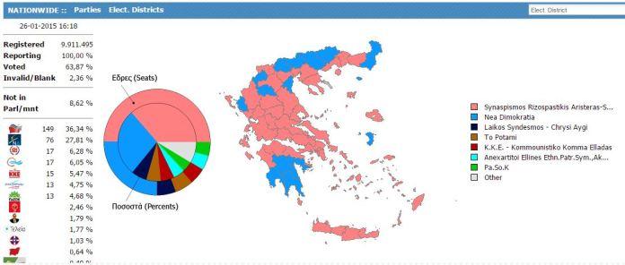 mapa final Grécia