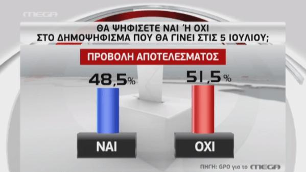 Grecia GPO