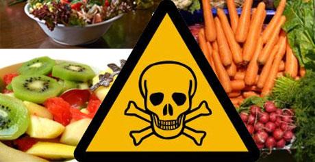 Resíduos de agrotóxicos em vegetais