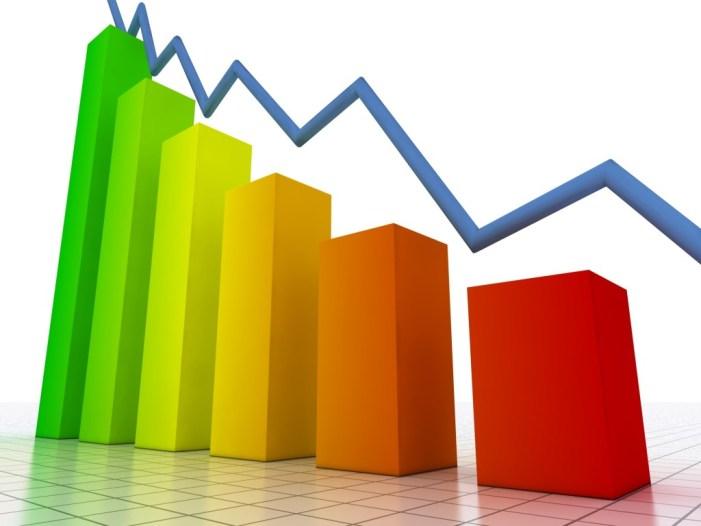CNI projeta queda de 3,3% na economia e inflação em 10,5% este ano