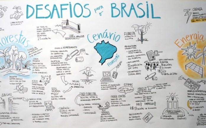 painel_desafios_para_o_brasil 2
