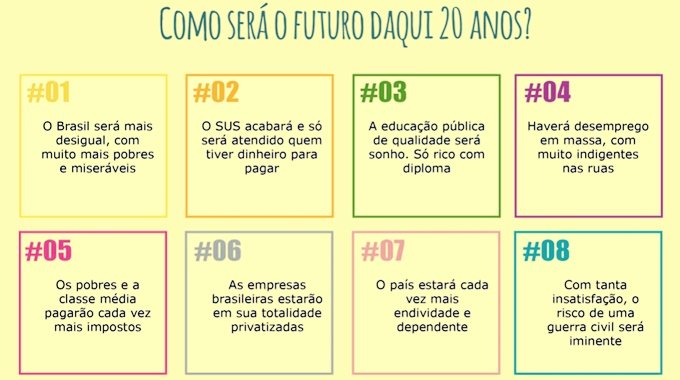como-estara-brasil-20-anos