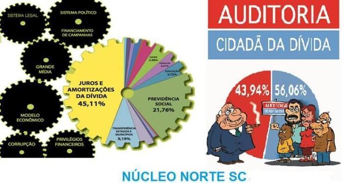 Joinville terá núcleo da auditoria cidadã da dívida